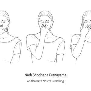 Η τεχνική αναπνοής Pranajama